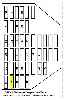 Fuse diagram | Volkswagen Owners Club Forum on vw passat fuse box location, vw jetta fuse panel, 2009 audi a4 fuse diagram, 2004 vw touareg fuse diagram, 2006 jetta gli fuse diagram, vw light switch diagram, 2003 volkswagen golf fuse diagram, vw beetle fuse box, vw fuse block, vw shift linkage diagram, vw strut diagram, 2011 jetta fuse diagram, 2003 vw beetle fuse diagram, vw voltage regulator diagram, vw new beetle fuse diagram, 2007 vw rabbit wiring diagram, vw headlight wiring diagram, vw golf fuse box problem, vw transfer case diagram, vw distributor diagram,
