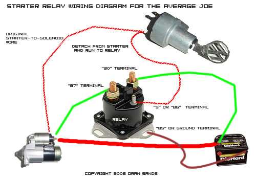 5 Way Trailer Wiring Diagram further Wiring Diagram Harness Schematics also Malibu Air Bag Diagram together with Basic Grounded Light Wiring Diagrams in addition Battery Block Diagram. on basic boat wiring diagram